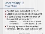 uncertainty i civil trial