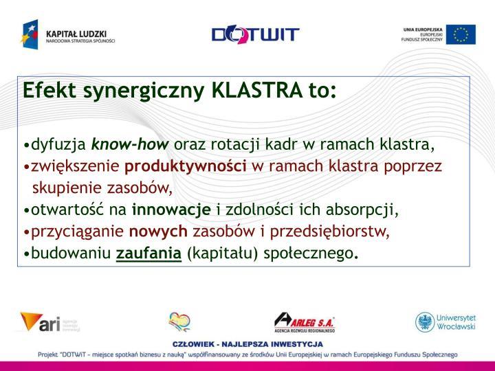 Efekt synergiczny KLASTRA to: