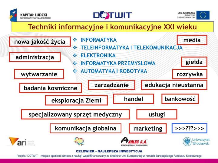 Techniki informacyjne i komunikacyjne XXI wieku