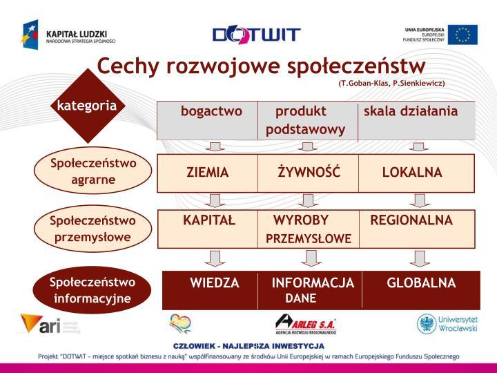 Cechy rozwojowe społeczeństw