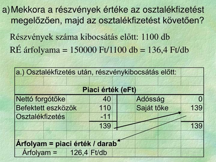 Részvények száma kibocsátás előtt: 1100 db