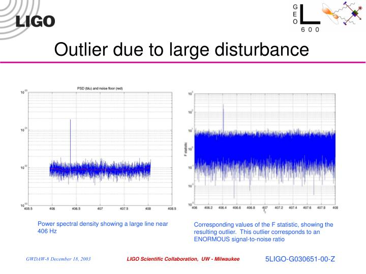 Outlier due to large disturbance