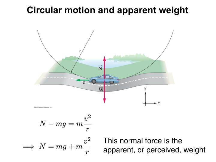 Circular motion and apparent weight