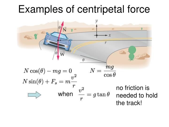 Examples of centripetal force