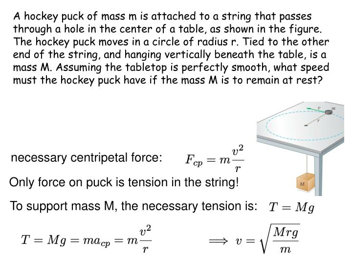 To support mass M, the necessary tension is: