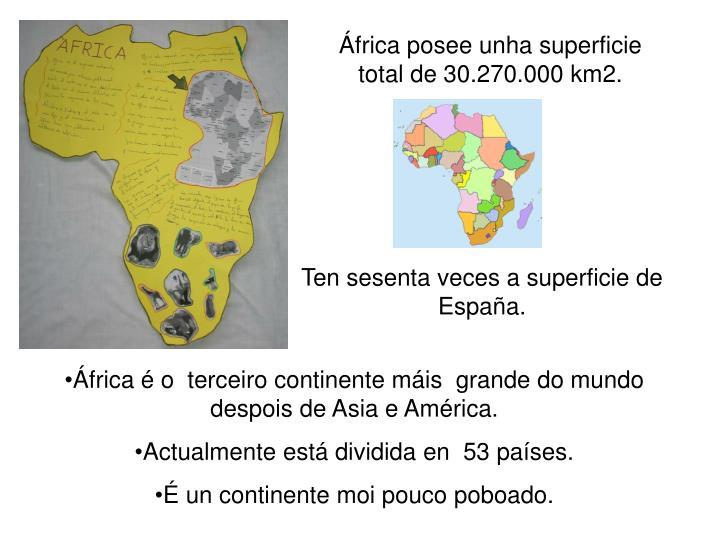 África posee unha superficie total de 30.270.000 km2.