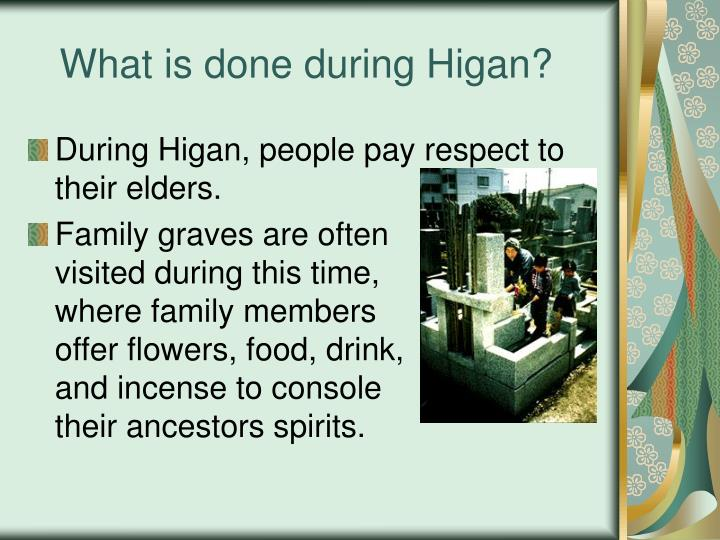 What is done during Higan?