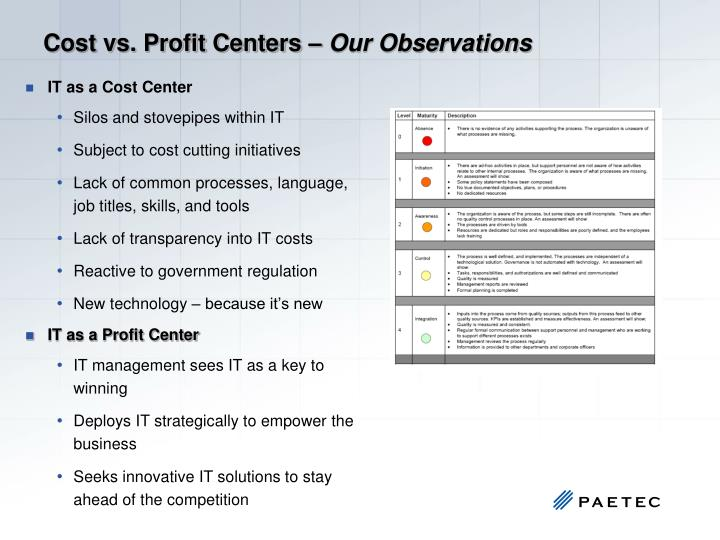 Cost vs. Profit Centers –