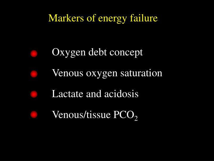Oxygen debt concept
