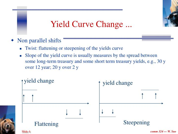 Yield Curve Change ...