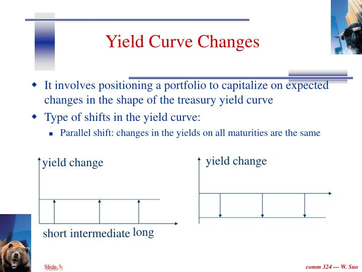 Yield curve changes