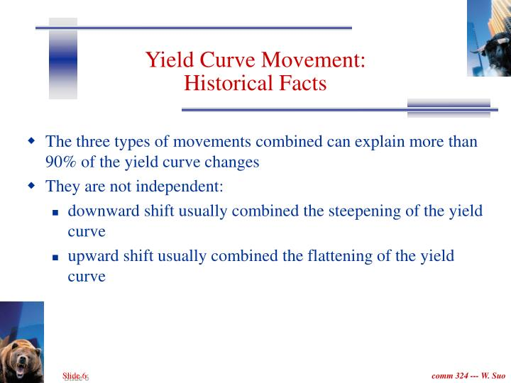 Yield Curve Movement: