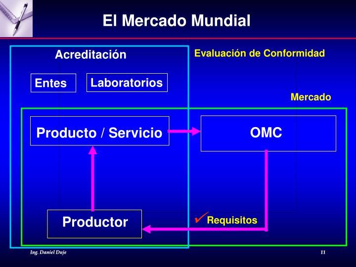 El Mercado Mundial
