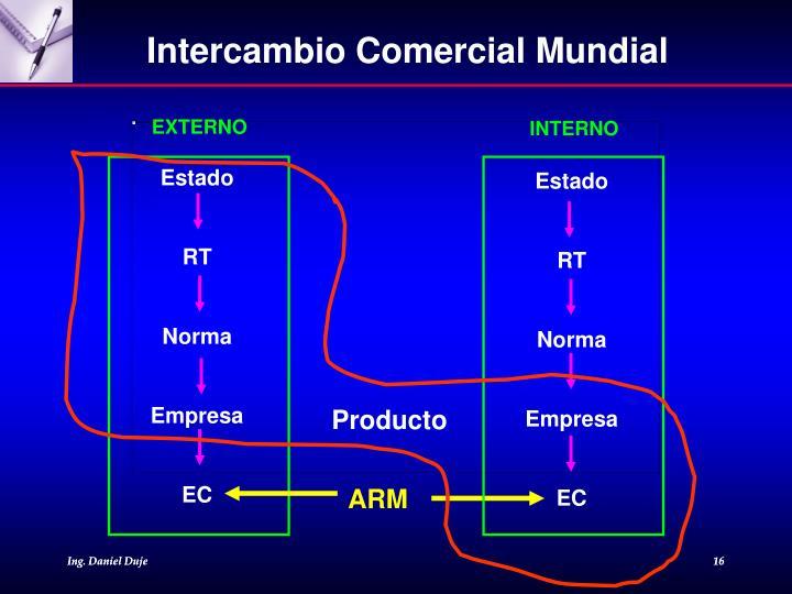 Intercambio Comercial Mundial
