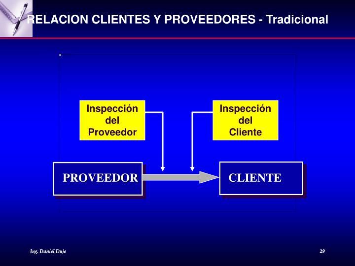 RELACION CLIENTES Y PROVEEDORES - Tradicional