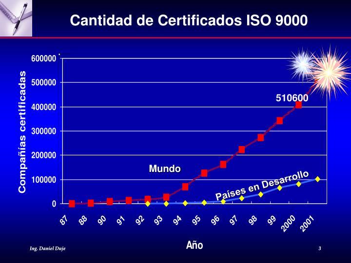Cantidad de Certificados ISO 9000