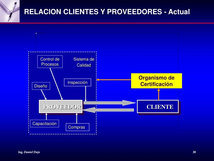 RELACION CLIENTES Y PROVEEDORES - Actual