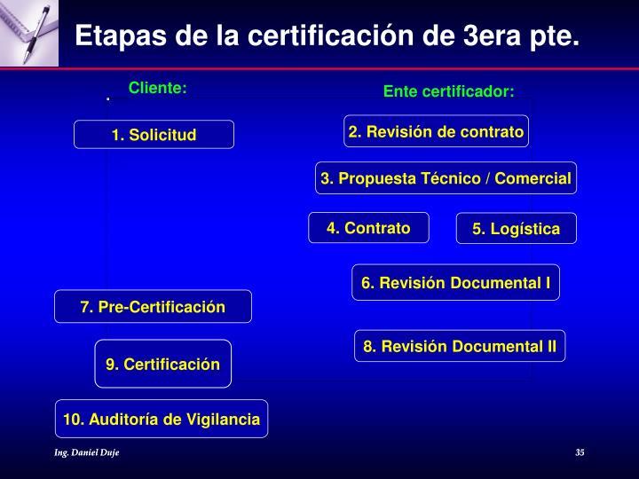 Etapas de la certificación de 3era pte.