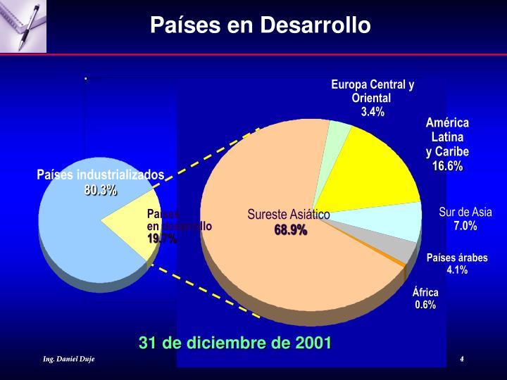 Países en Desarrollo