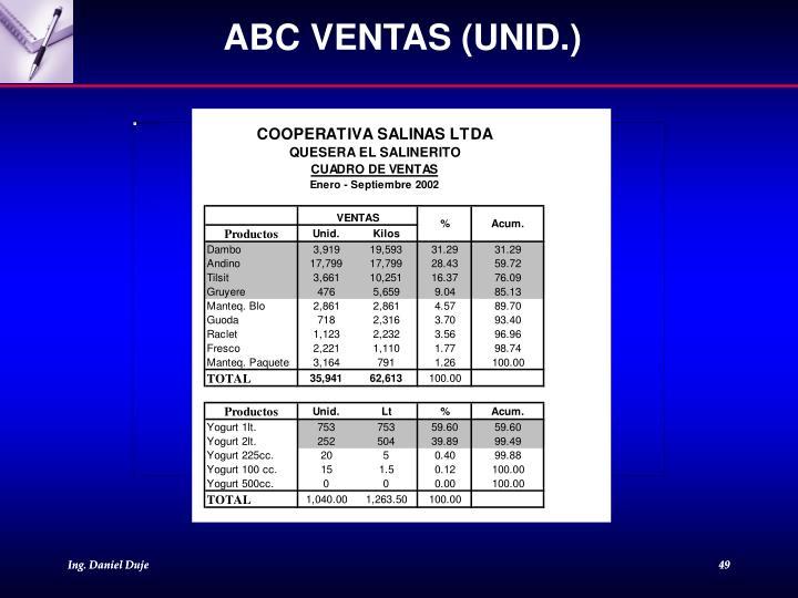 ABC VENTAS (UNID.)