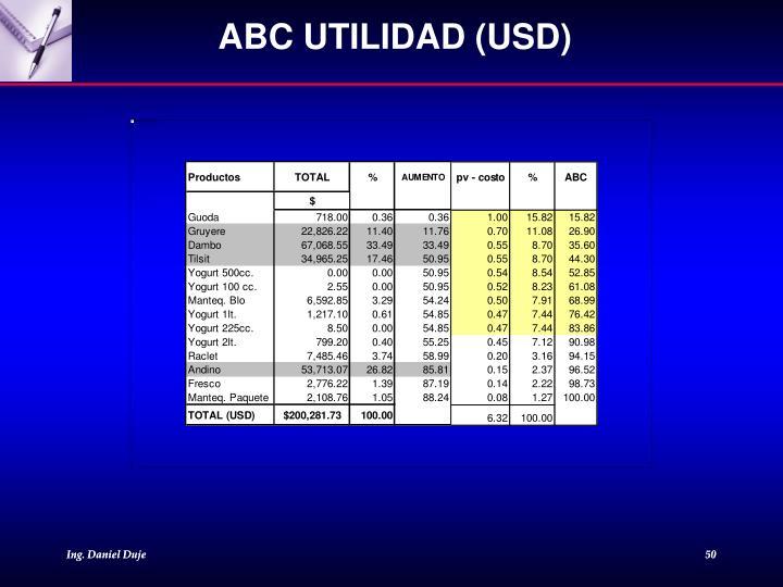 ABC UTILIDAD (USD)