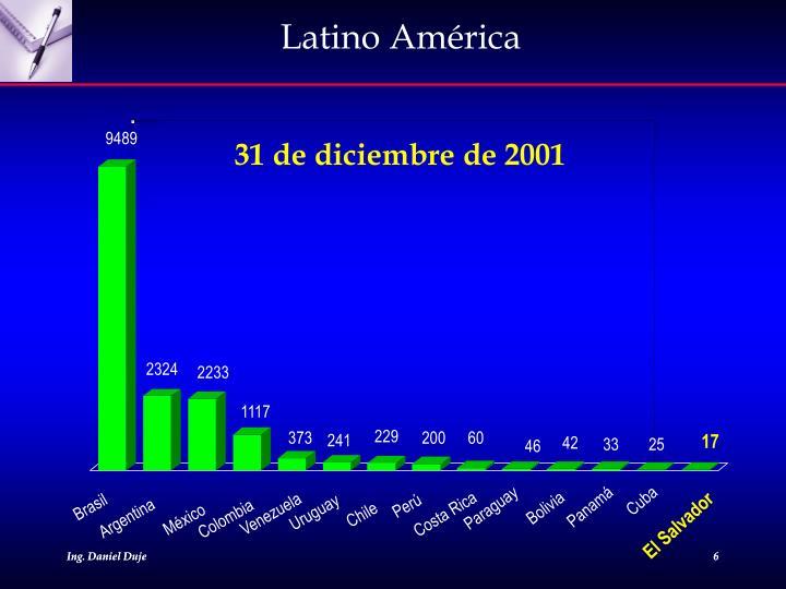 Latino América