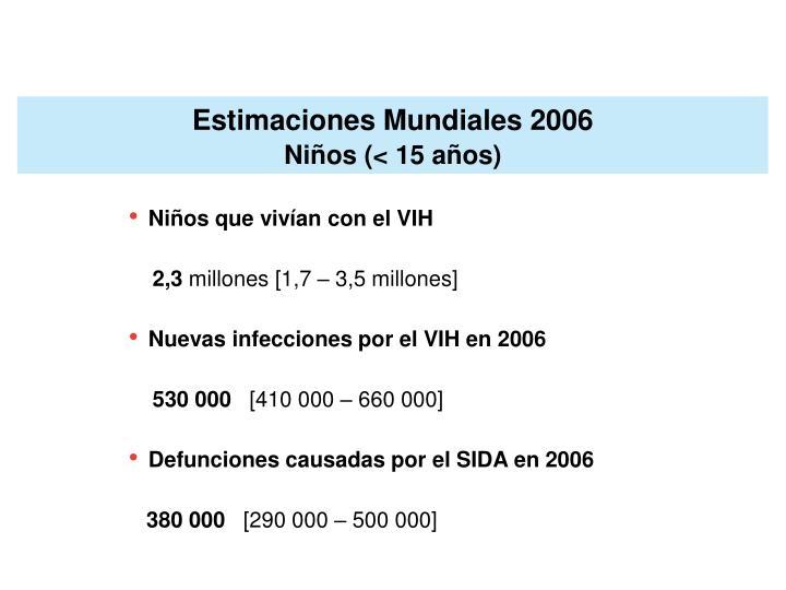 Estimaciones Mundiales 2006