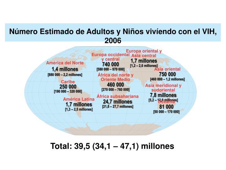 Número Estimado de Adultos y Niños vivíendo con el VIH, 2006