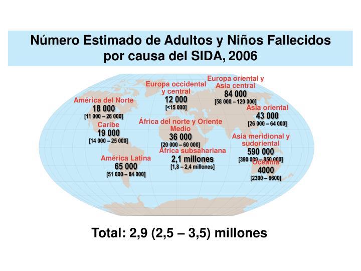 Número Estimado de Adultos y Niños Fallecidos