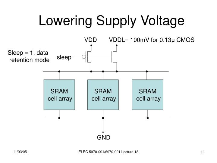 Lowering Supply Voltage