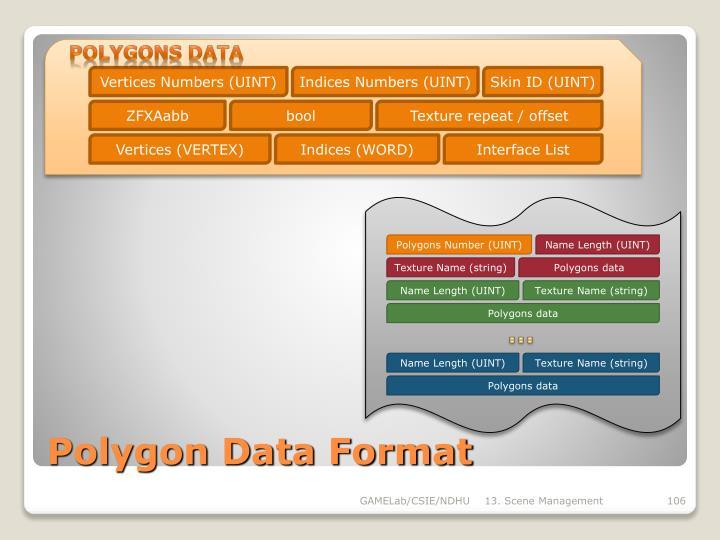 Polygons data