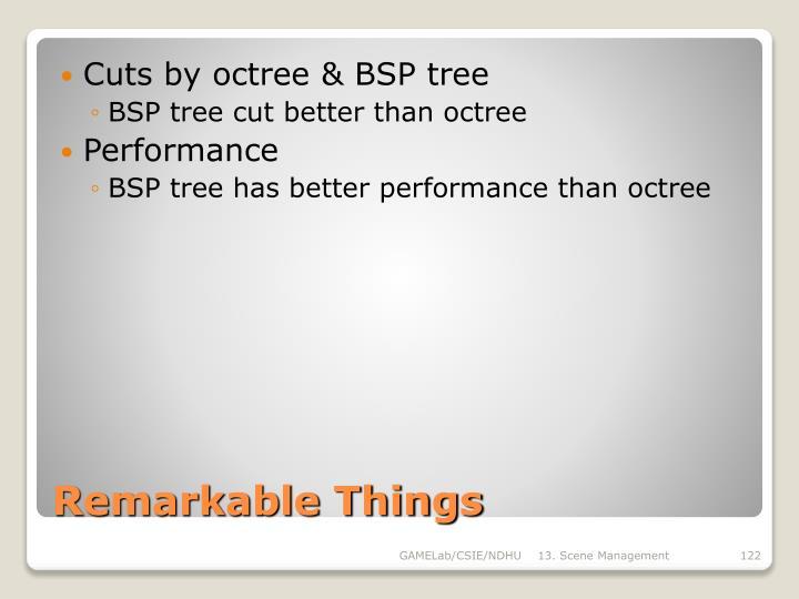 Cuts by octree & BSP tree