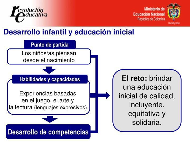 Desarrollo infantil y educación inicial