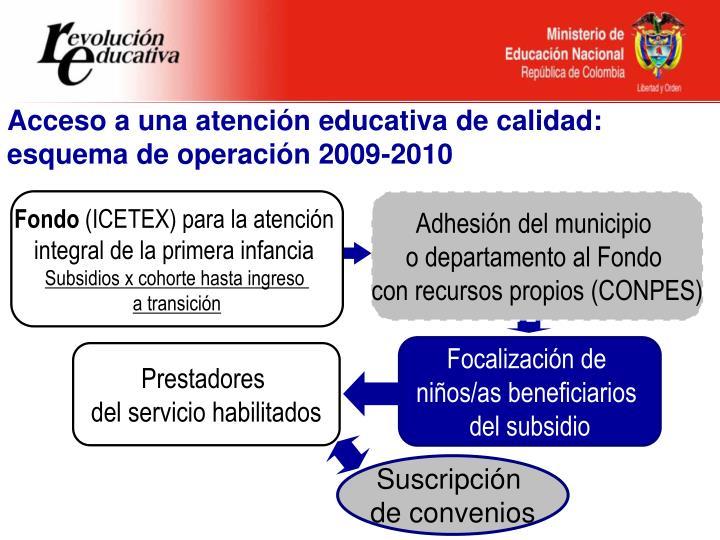 Acceso a una atención educativa de calidad: esquema de operación 2009-2010