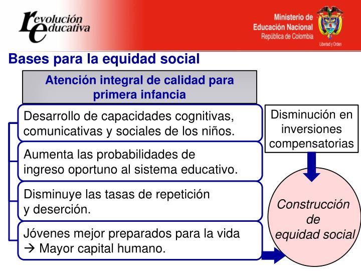 Bases para la equidad social