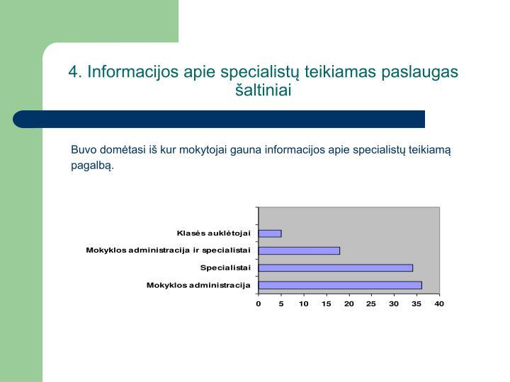 4. Informacijos apie specialist teikiamas paslaugas altiniai