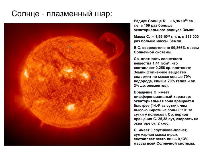 Солнце - плазменный шар: