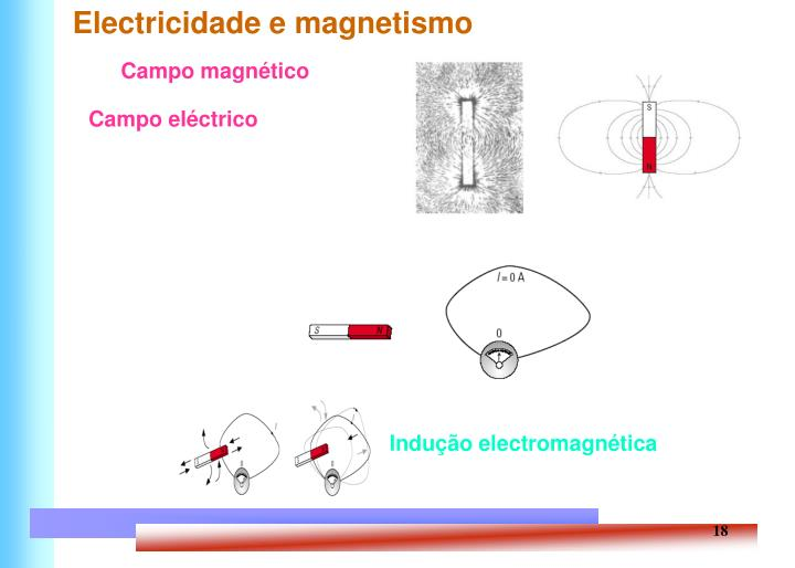 Electricidade e magnetismo