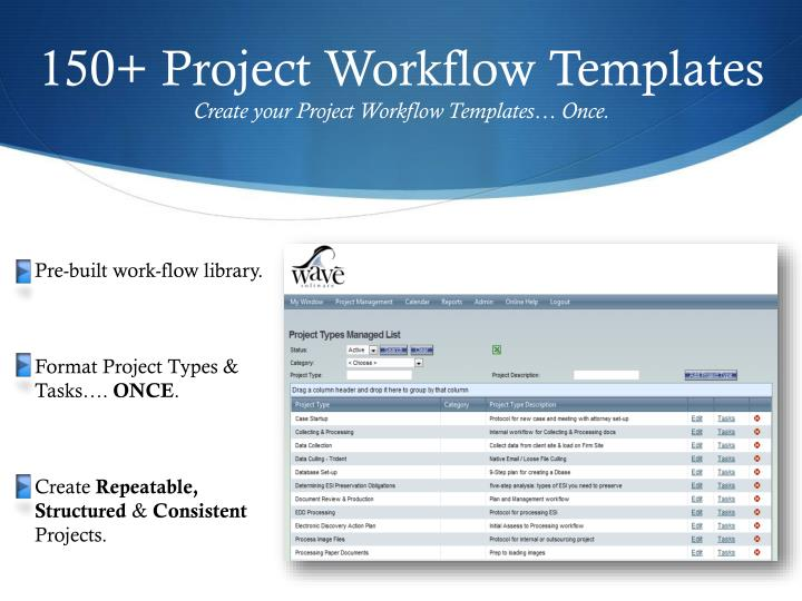 150+ Project Workflow Templates