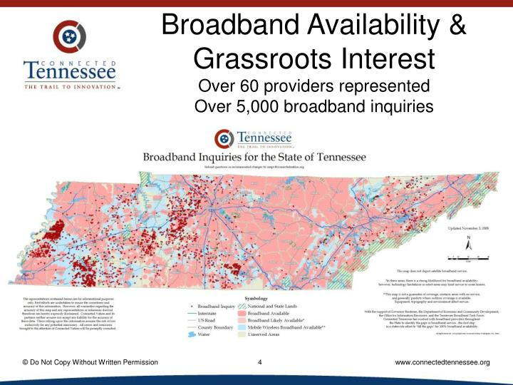 Broadband Availability & Grassroots Interest