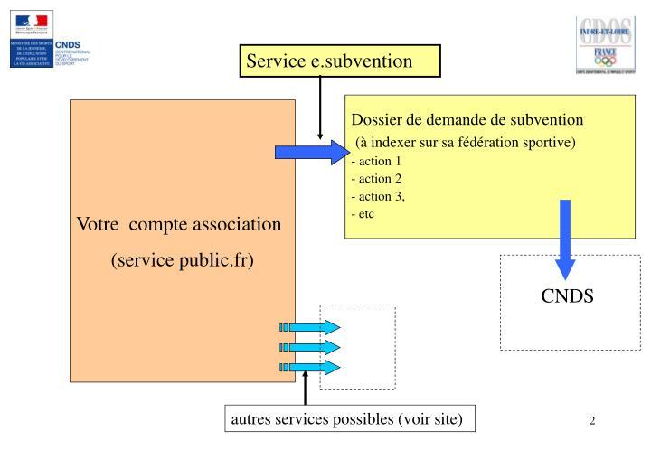 Service e.subvention