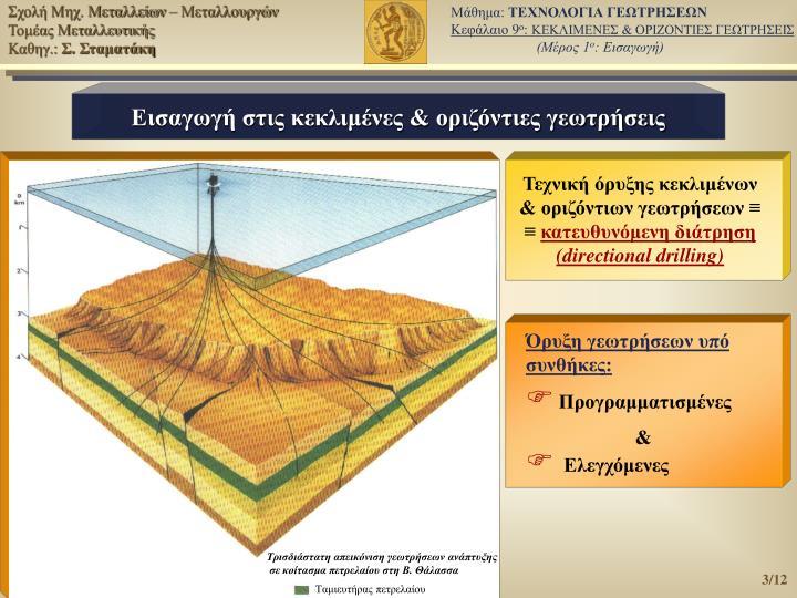 Τρισδιάστατη απεικόνιση γεωτρήσεων ανάπτυξης