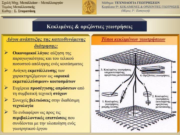 3. Κεκλιμένες γεωτρήσεις υπερεκτεταμένης οριζόντιας μετατόπισης