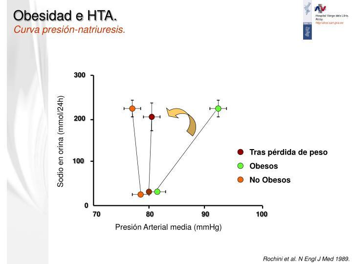 Obesidad e HTA.