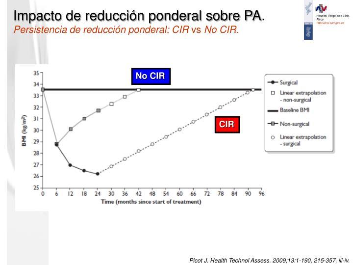 Impacto de reducción ponderal sobre PA