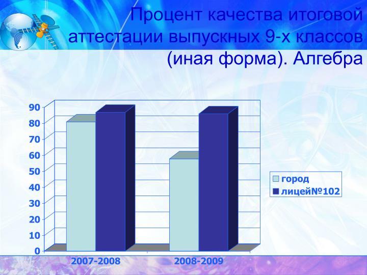 Процент качества итоговой аттестации выпускных 9-х классов (иная форма). Алгебра