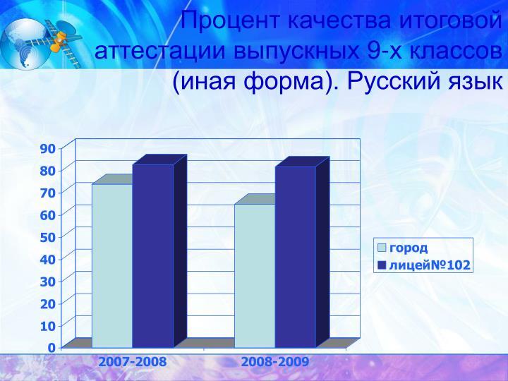 Процент качества итоговой аттестации выпускных 9-х классов (иная форма). Русский язык