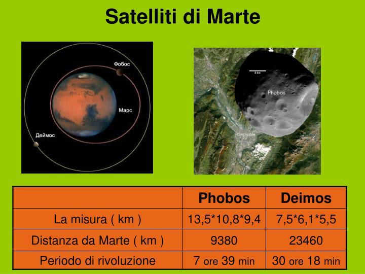 Satelliti di Marte