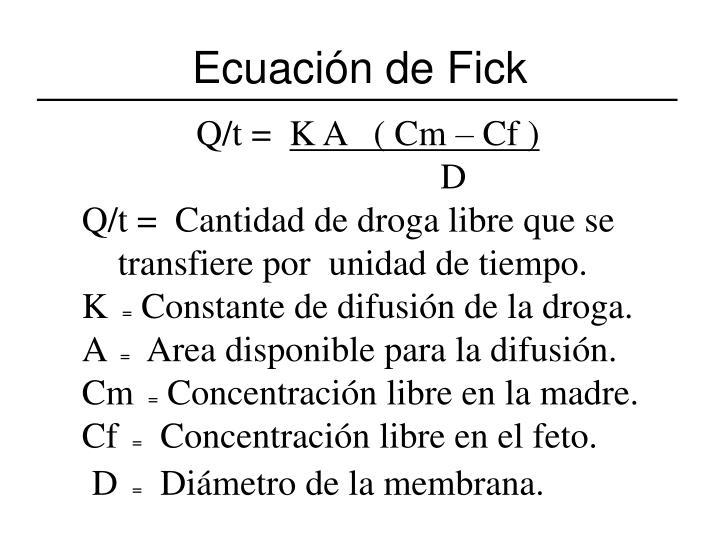 Ecuación de Fick