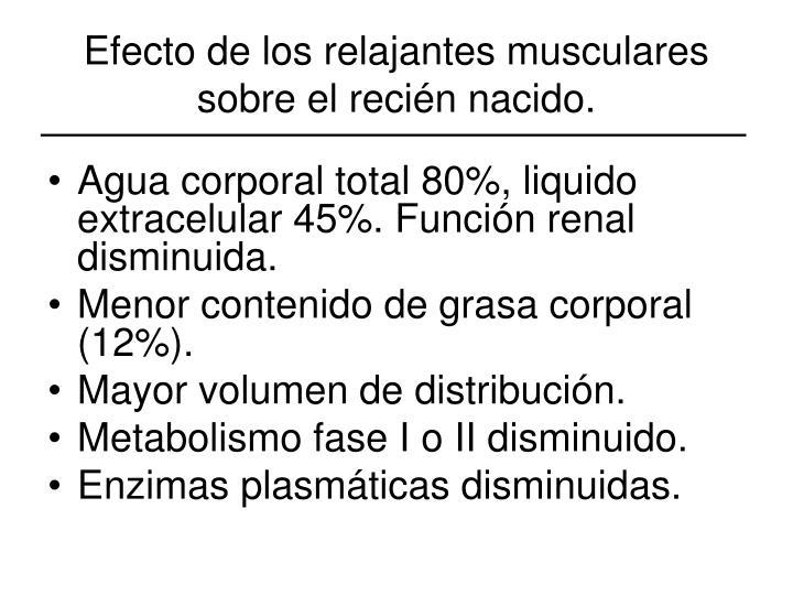 Efecto de los relajantes musculares sobre el recién nacido.